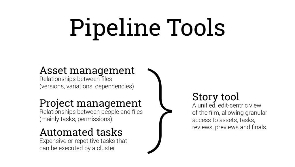 pipeline_tools_1