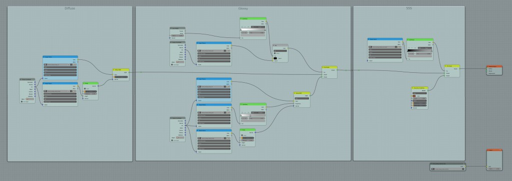 Node Editor Layout with frames and colored nodes